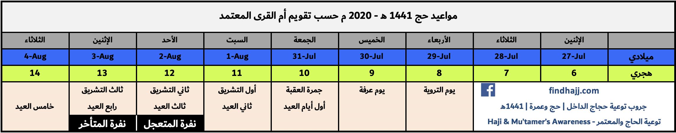 Hajj 1441 - 2020